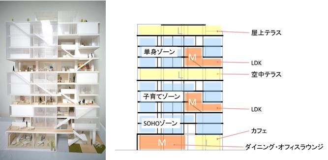 模型写真2.jpg