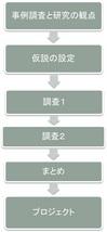 研究フロー.jpg