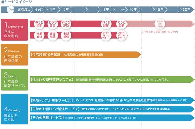 サービスイメージRGB.JPG