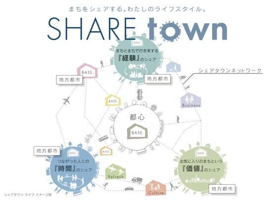 SHARE town.jpg