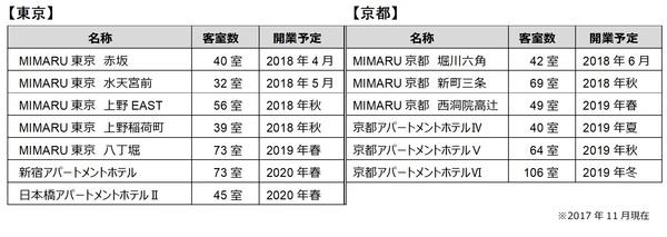 20171205_mimaru_5.jpg