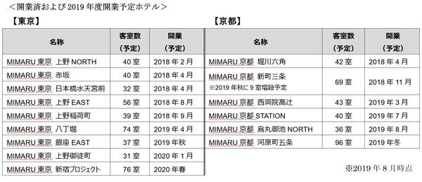 190807_MIMARU_ranking_09.jpg