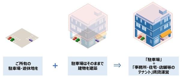 200720_yokohama-kannai_02.jpg